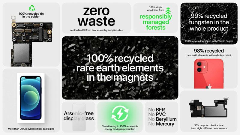 i-phone-12-zero-waste