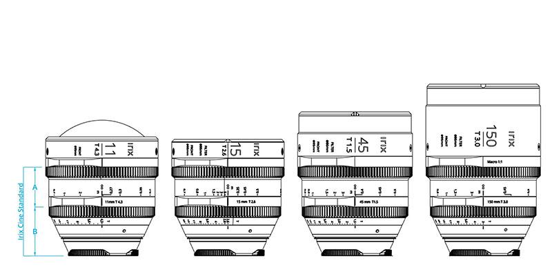 irix-ottiche-cine-lineup