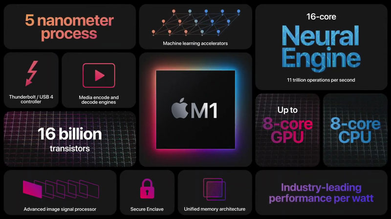 apple-event-chip-m1