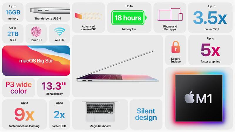 apple-event-macbook-air