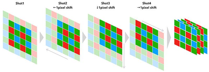 gfx-100-pixel-shift_1