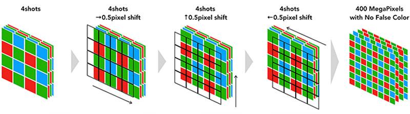 gfx-100-pixel-shift_2