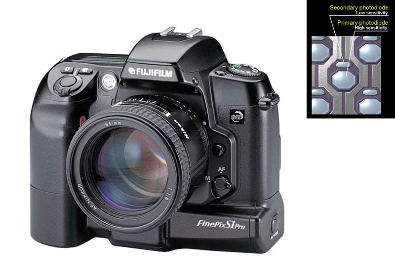 photokina-2000-fuji-finepix-s1pro