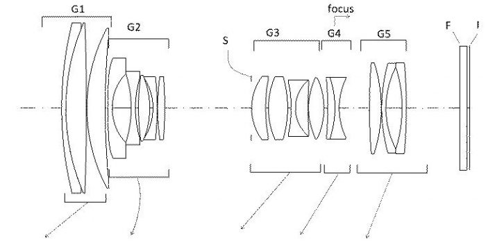 sigma-patent