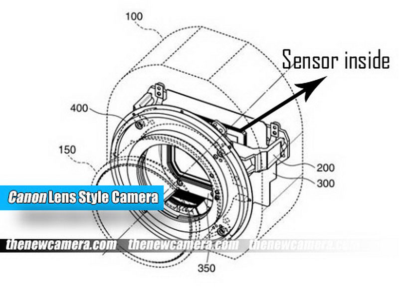 canon-lens-style-camera