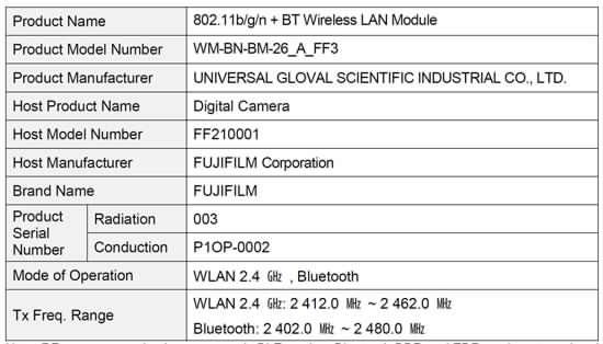 Fuji-GFX-50S-file