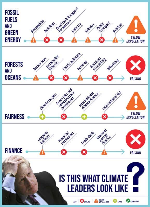 climate-scorecard