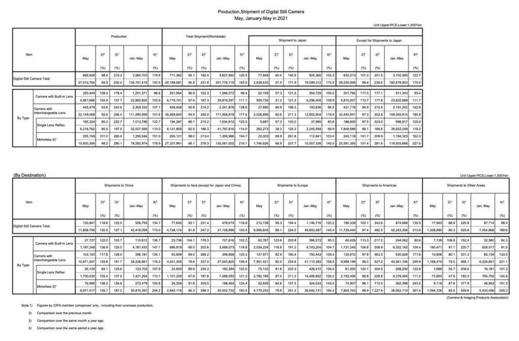 CIPA_May_2021_numbers