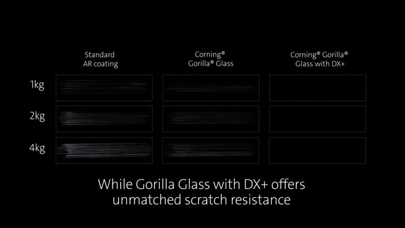 gorilla-glass-dx