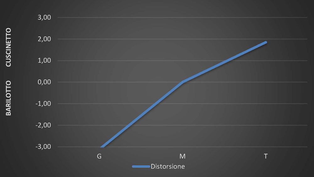 sony-2470-distorsione